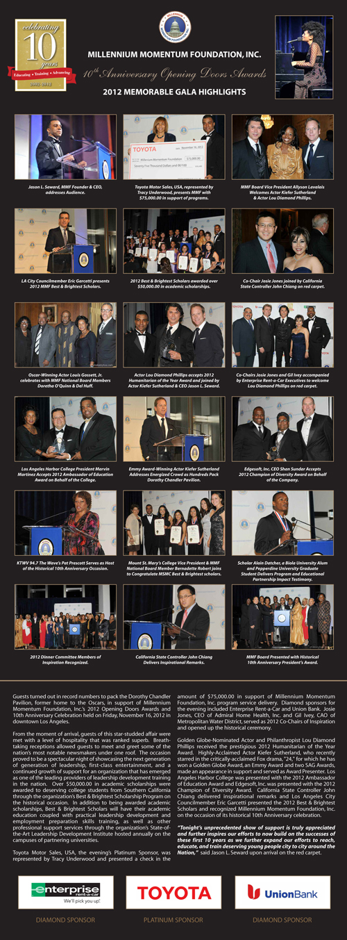 10th Anniversary Opening Doors Awards - Memorable Gala Highlights